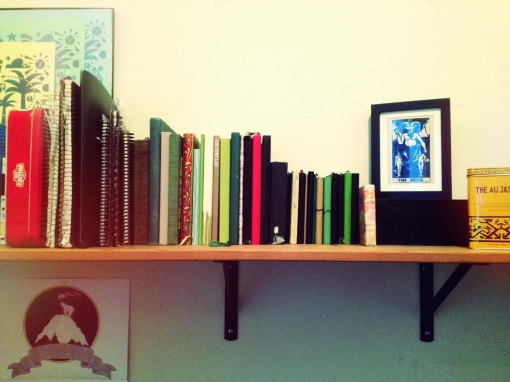 20 Years of Journals